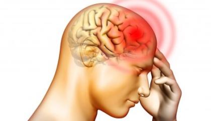 Glavobolja i vrste glavobolja