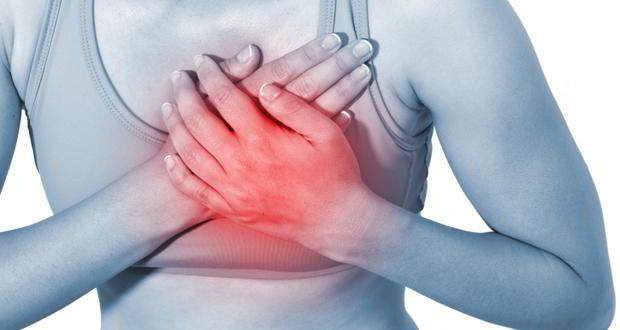 Simptomi bolesti srca